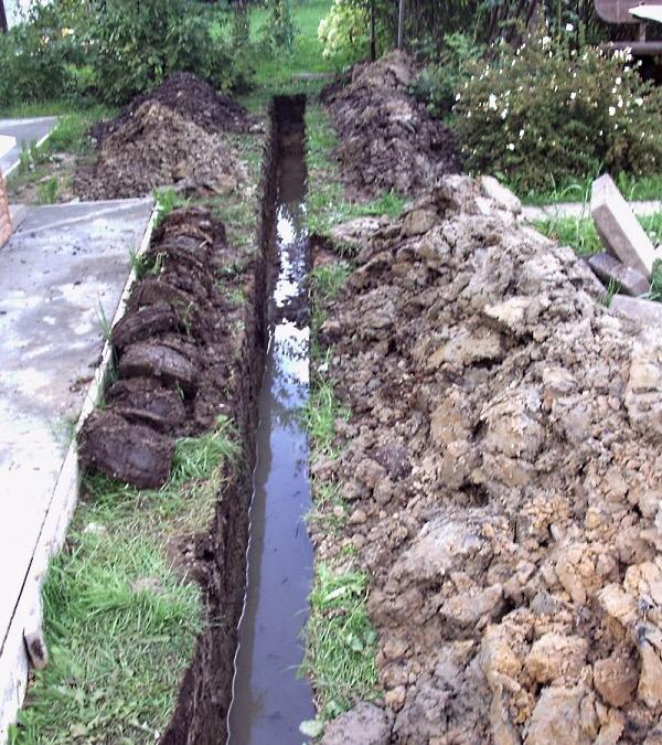 Уровень грунтовых вод после дождей